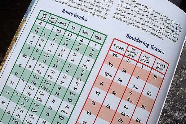 A brief explanation of UK traditional climbing grades