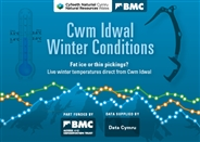 Welsh winter goes live