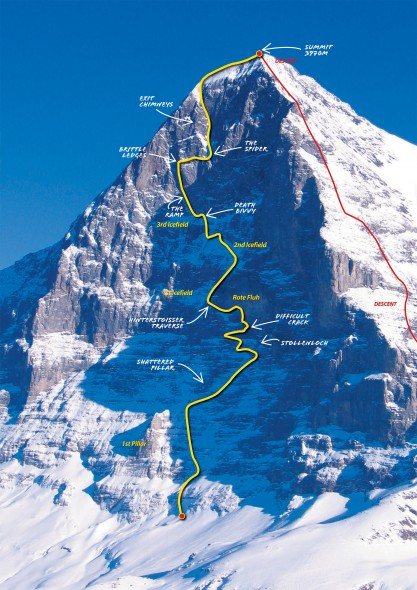 Eiger North Face Attempt Jerry S Insulin Challenge 2015
