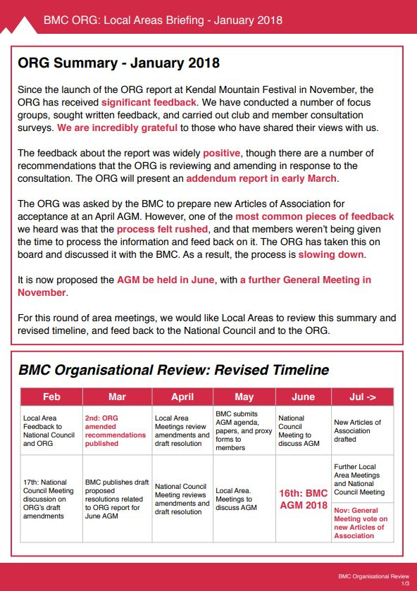 Read Bmc Organisational Review Reports